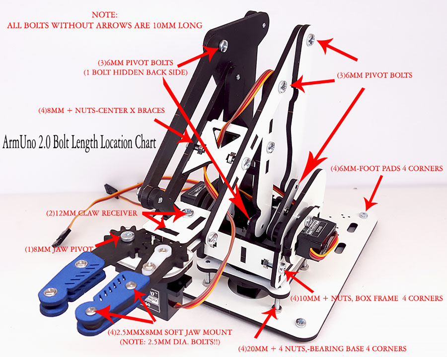 ArmUno 2.0 Robotic Arm Kit Fastener Size and Location Guide Chart