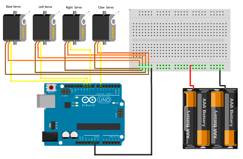armuno mearm arduino servo wire schematic rh microbotlabs com Wire Color Code Wire Color Code