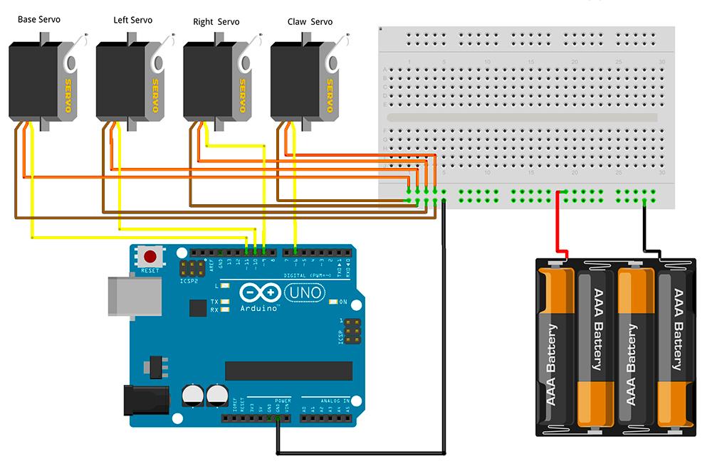 armuno mearm arduino servo wire schematic rh microbotlabs com Digital Servo Arduino Arduino Uno Servo Tutorial